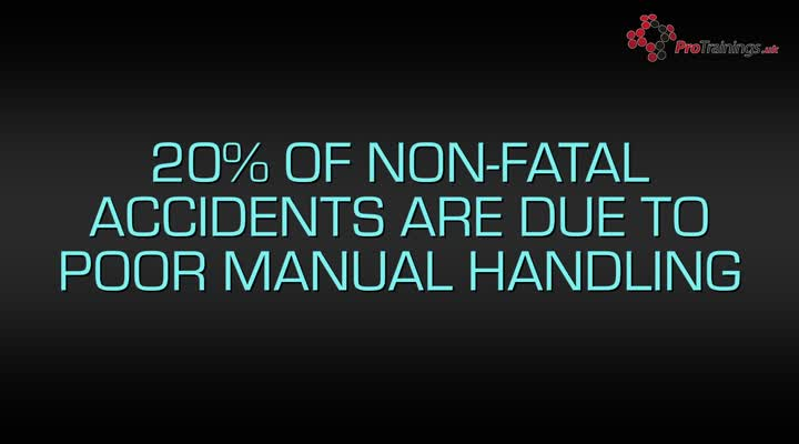 Manual handling and its importance