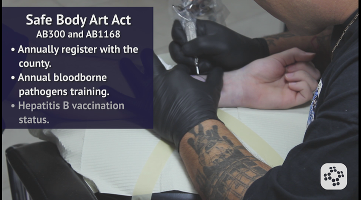 Safe Body Art Act - AB300 and AB1168