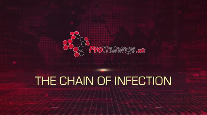 The Chain of infection
