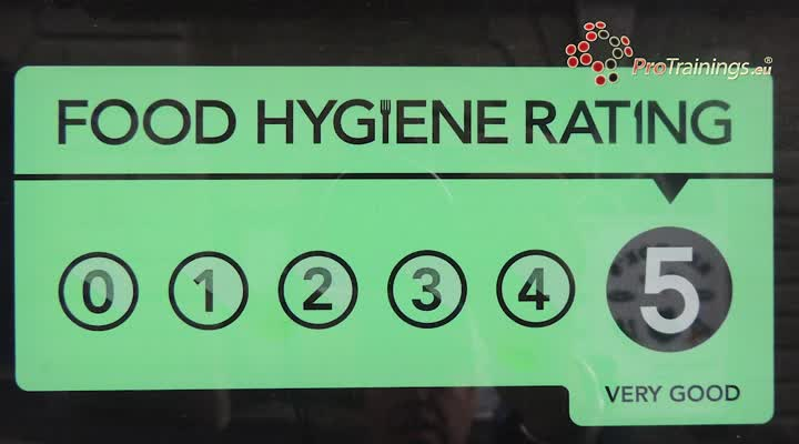 Food hygiene ratings and how they are calculated