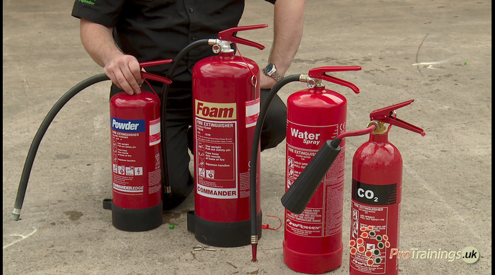 Facts About Extinguishers